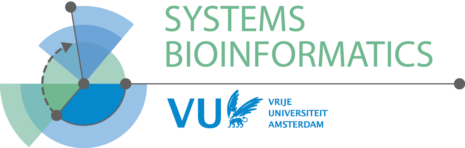 Systems Bioinformatics group