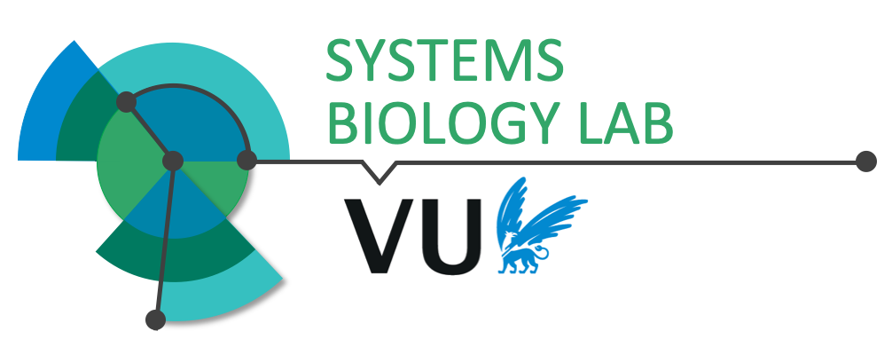 Systems Biology Lab
